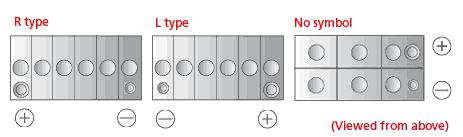 Terminal+Type